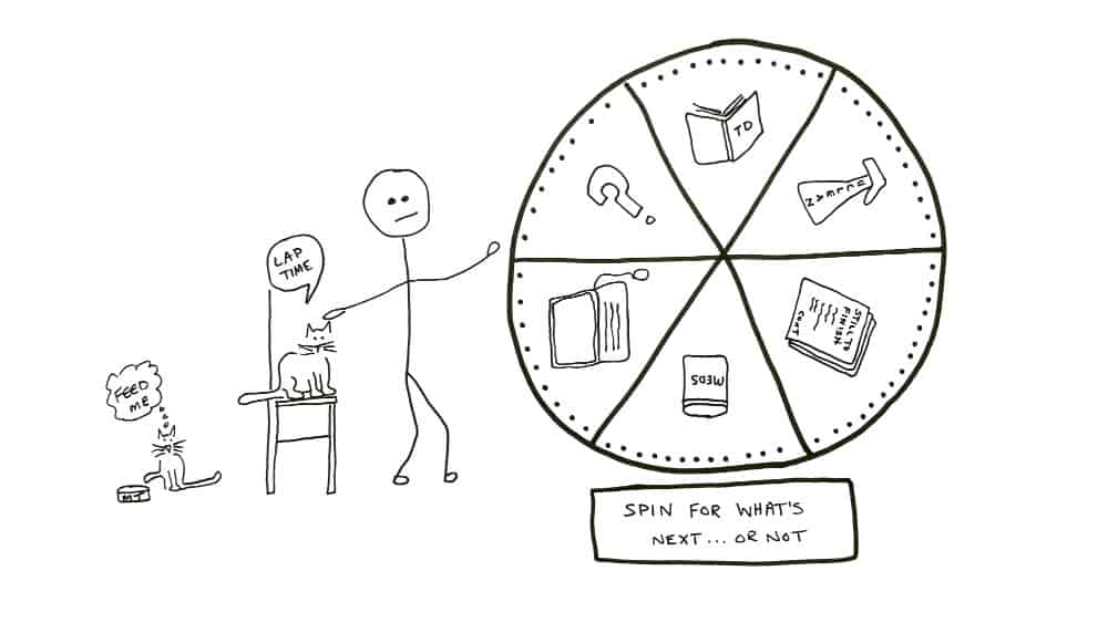 A spinning wheel of options to work on
