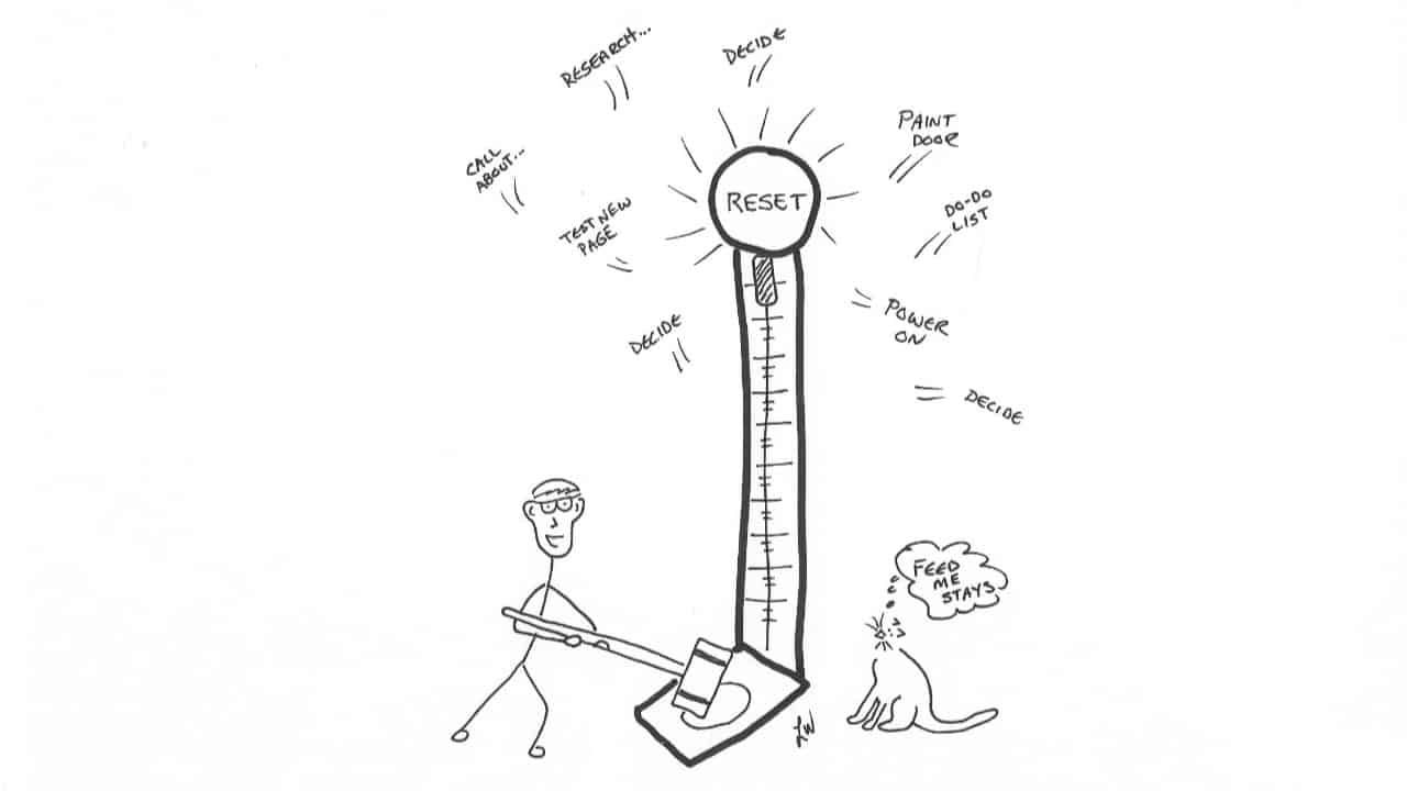 Cartoon of Lorraine using large hammer to hit reset button at top of a test your strength carnival game